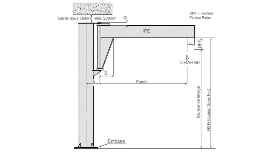 huchez huchez. Black Bedroom Furniture Sets. Home Design Ideas